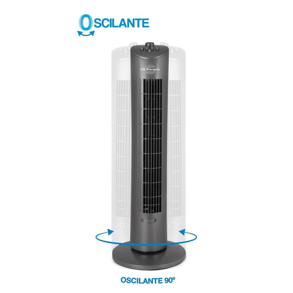 oscilacion ventilador de torre orbegozo
