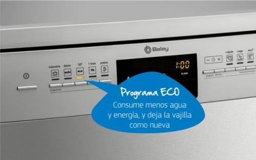 lavavajillas programa eco