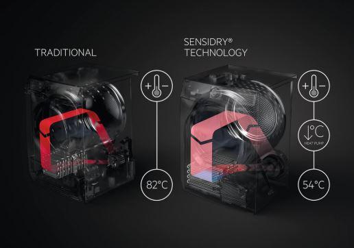 secadora sensidry